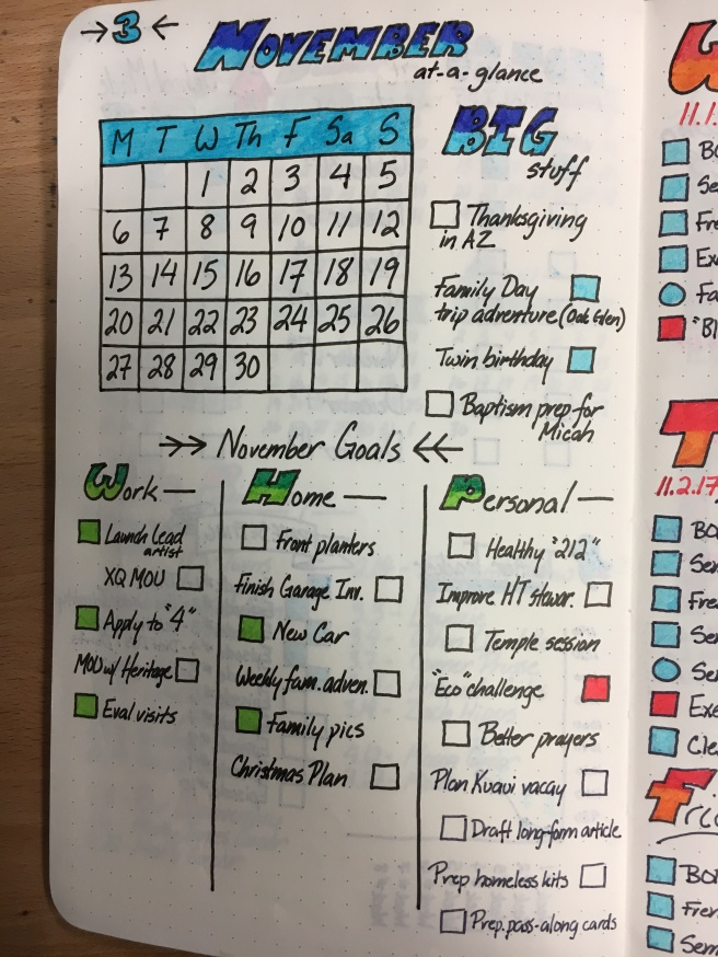 22 Nov 17 - Adventures in Bullet Journaling